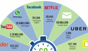 internet-minute-2016